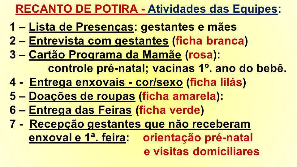 RECANTO DE POTIRA - Atividades das Equipes: