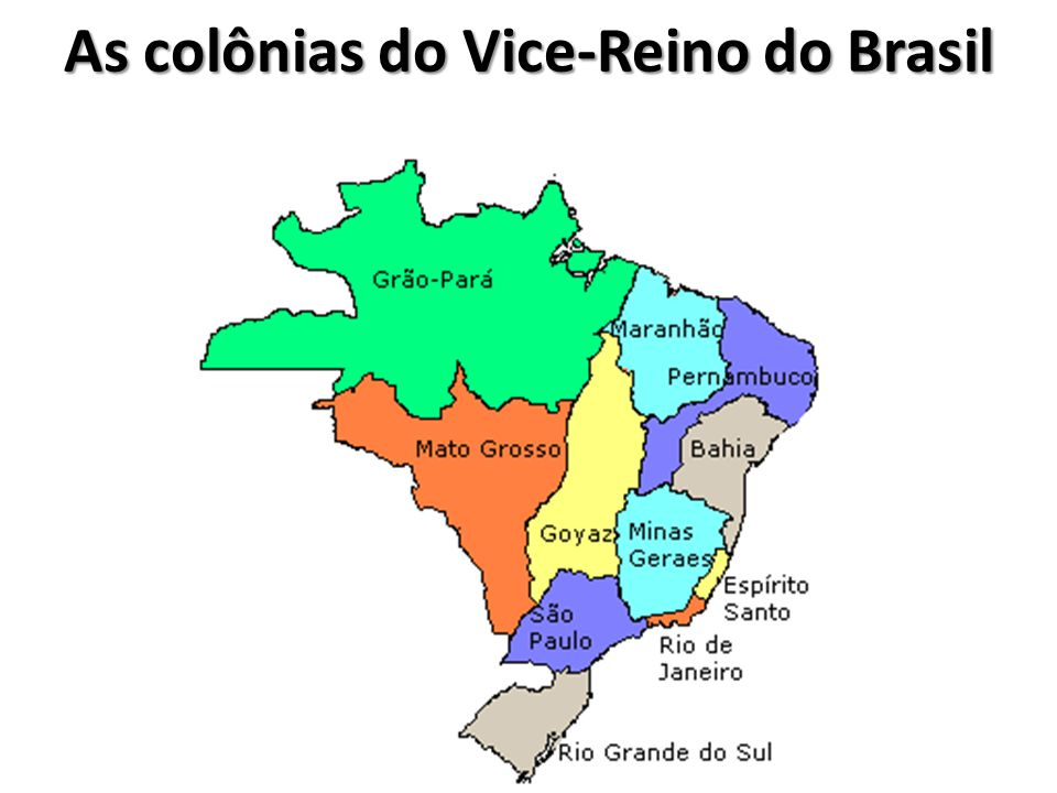 As colônias do Vice-Reino do Brasil