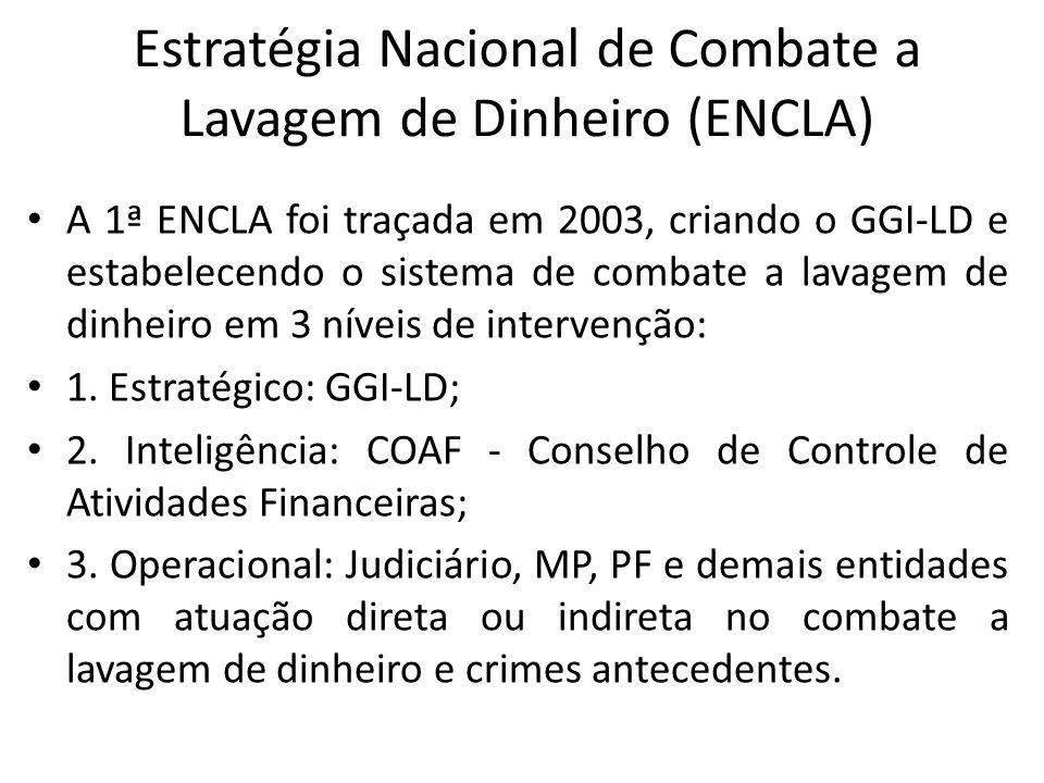 Estratégia Nacional de Combate a Lavagem de Dinheiro (ENCLA)