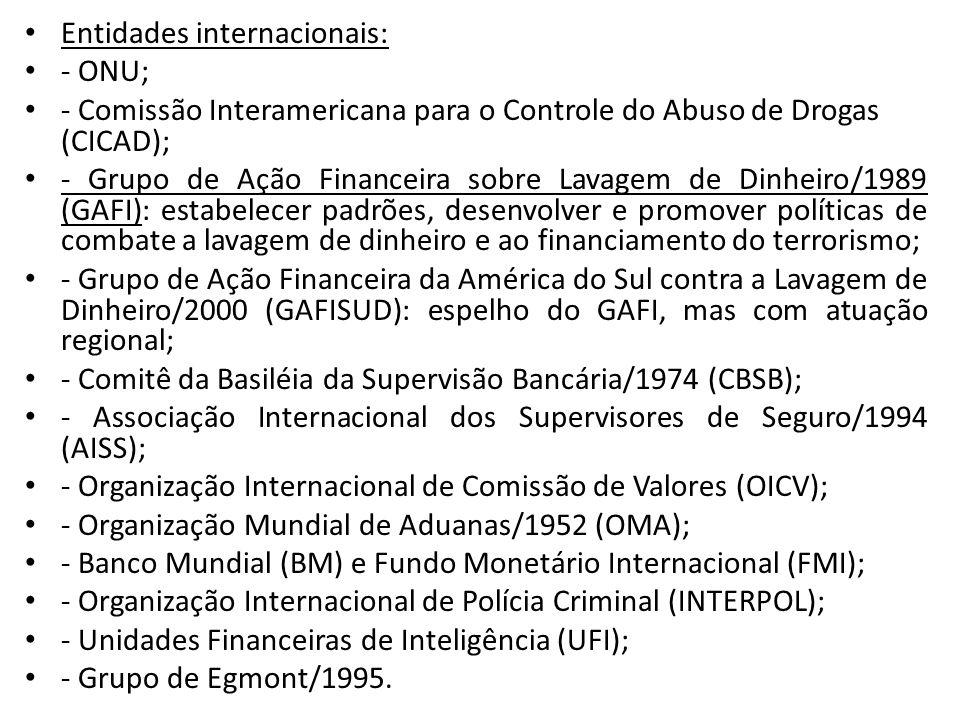 Entidades internacionais: