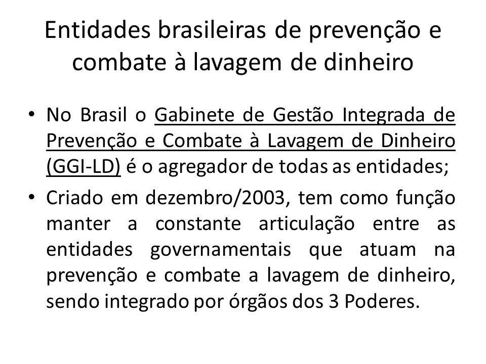 Entidades brasileiras de prevenção e combate à lavagem de dinheiro