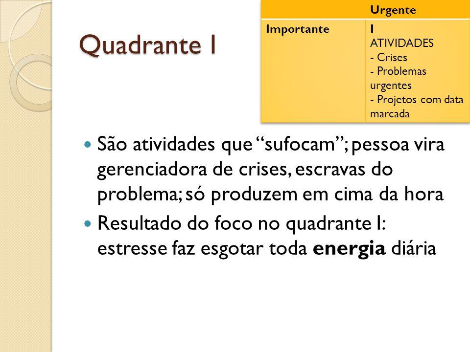 Urgente Importante. I. ATIVIDADES. - Crises. - Problemas urgentes. - Projetos com data marcada.