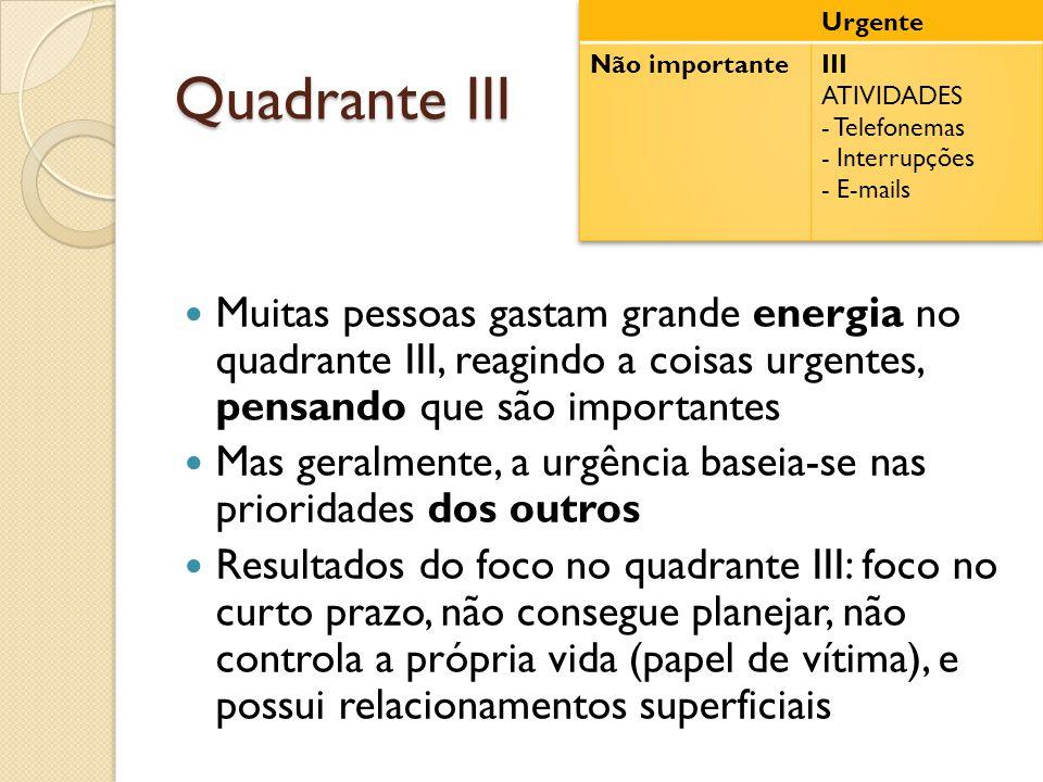 Urgente Não importante. III. ATIVIDADES. - Telefonemas. - Interrupções. - E-mails. Quadrante III.