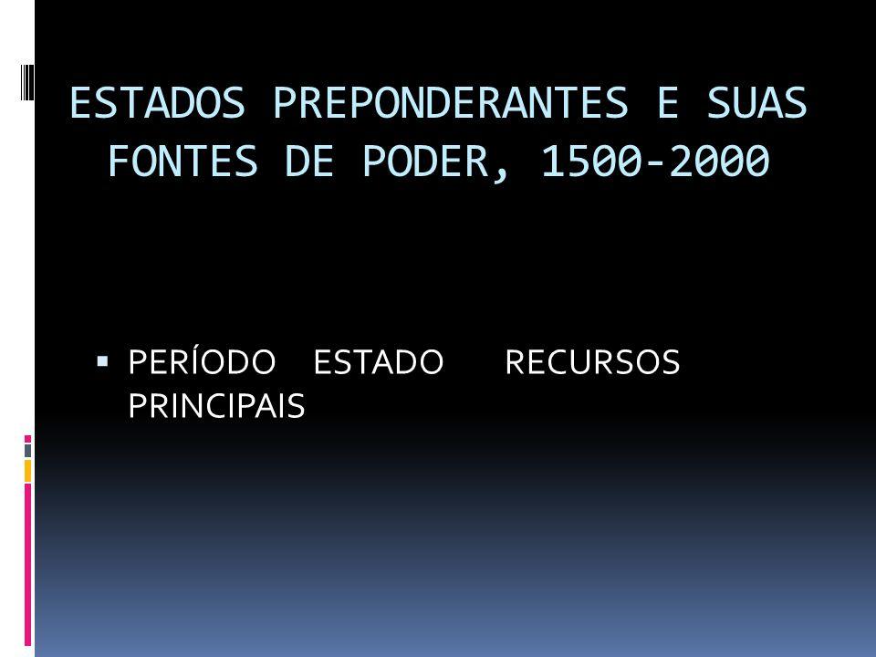 ESTADOS PREPONDERANTES E SUAS FONTES DE PODER, 1500-2000