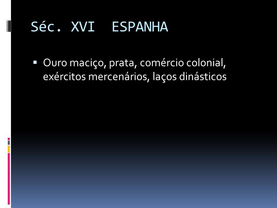 Séc. XVI ESPANHA Ouro maciço, prata, comércio colonial, exércitos mercenários, laços dinásticos