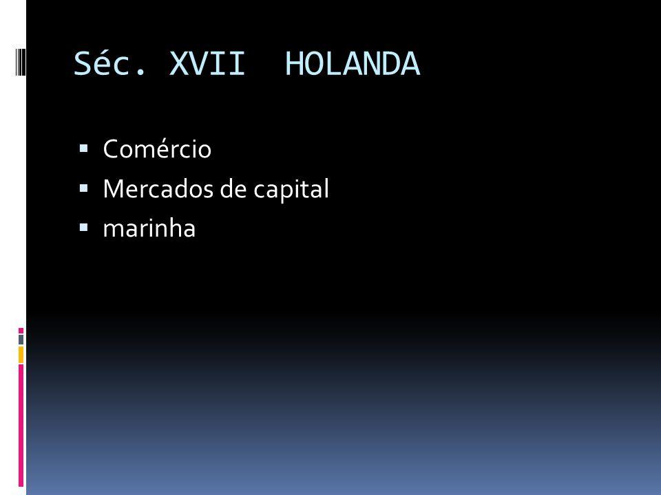 Séc. XVII HOLANDA Comércio Mercados de capital marinha