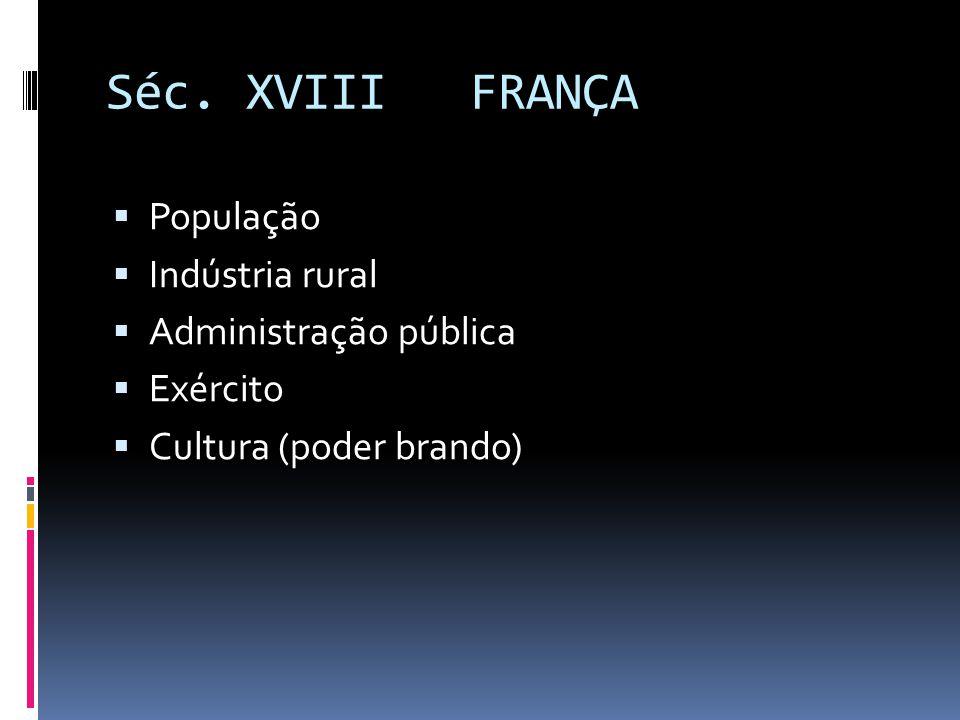 Séc. XVIII FRANÇA População Indústria rural Administração pública