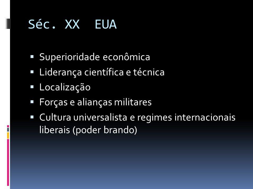 Séc. XX EUA Superioridade econômica Liderança científica e técnica