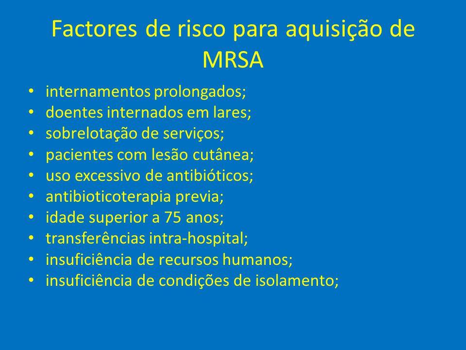 Factores de risco para aquisição de MRSA