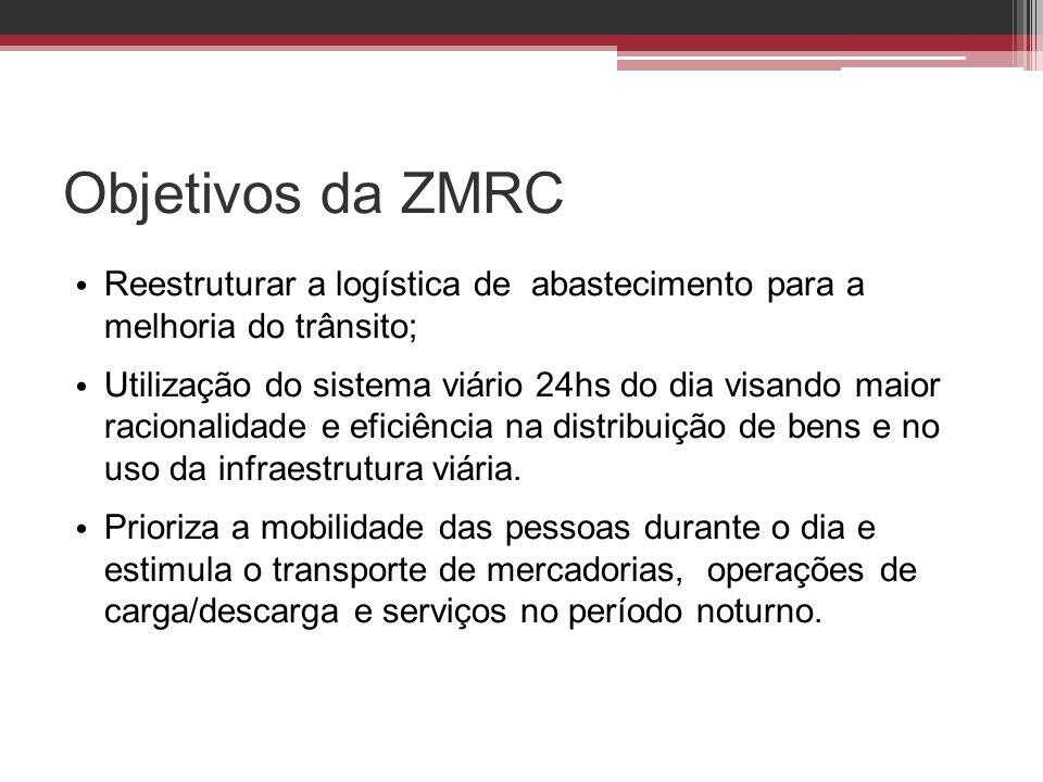 Objetivos da ZMRC Reestruturar a logística de abastecimento para a melhoria do trânsito;