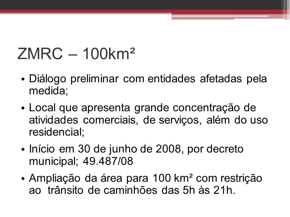 ZMRC – 100km² Diálogo preliminar com entidades afetadas pela medida;