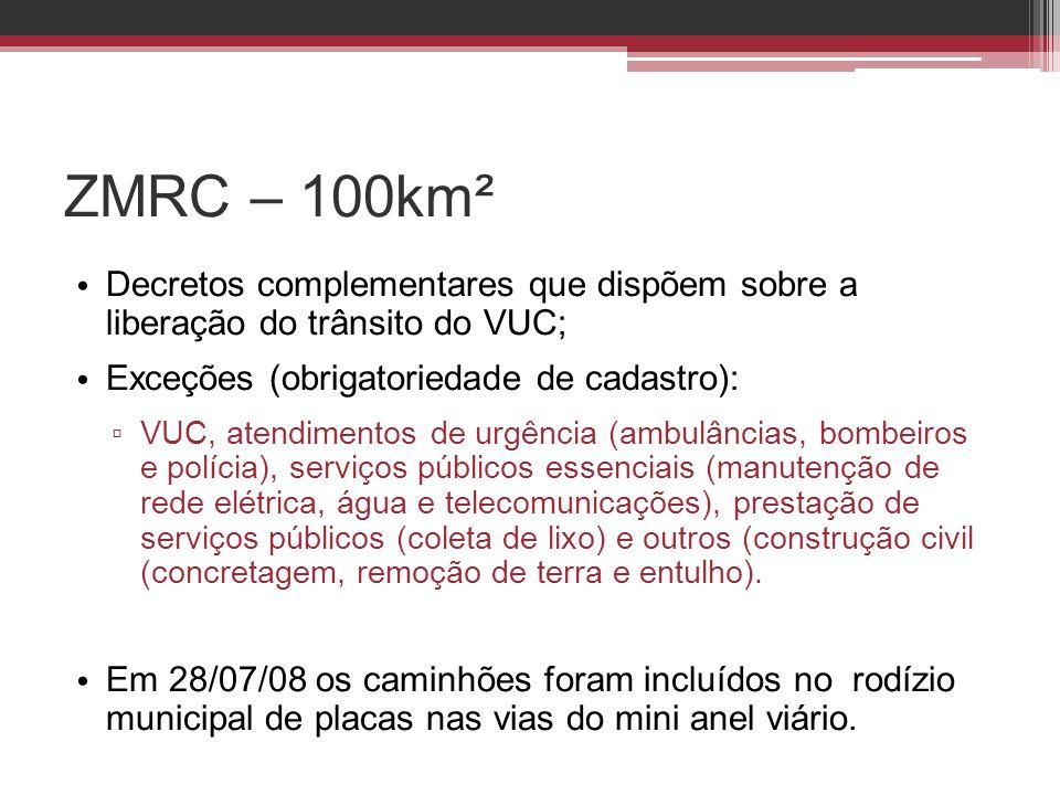ZMRC – 100km² Decretos complementares que dispõem sobre a liberação do trânsito do VUC; Exceções (obrigatoriedade de cadastro):