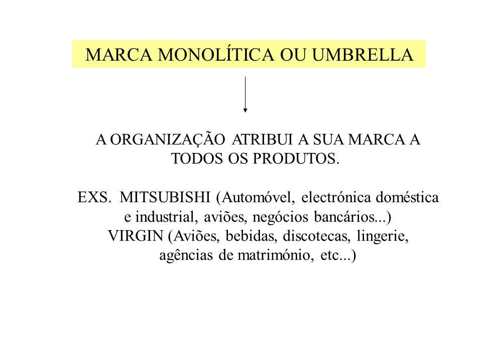 MARCA MONOLÍTICA OU UMBRELLA