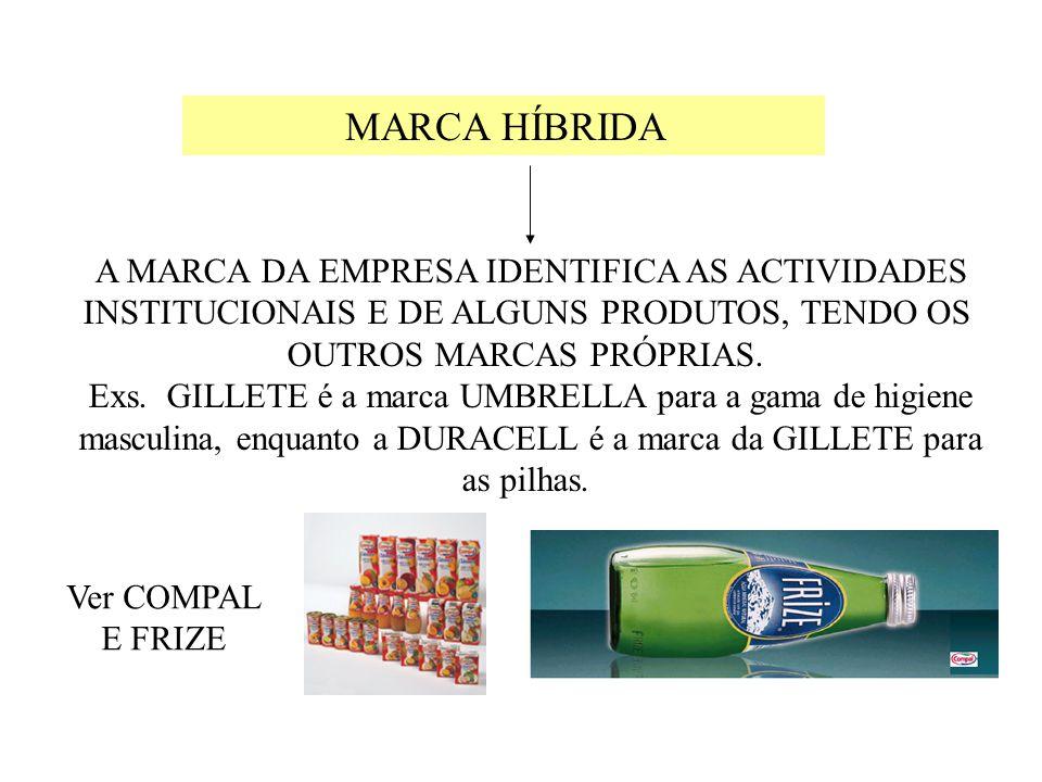 MARCA HÍBRIDA A MARCA DA EMPRESA IDENTIFICA AS ACTIVIDADES