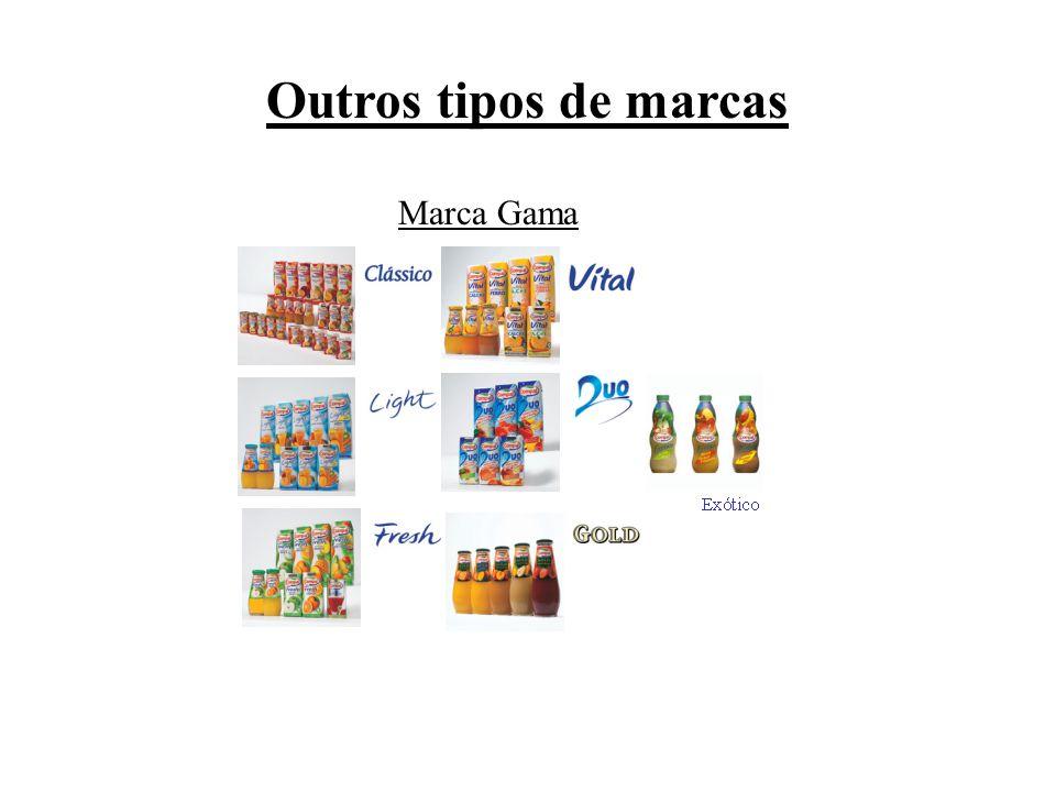 Outros tipos de marcas Marca Gama
