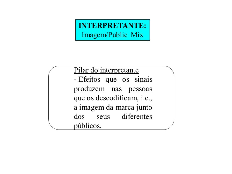 INTERPRETANTE: Imagem/Public Mix. Pilar do interpretante.