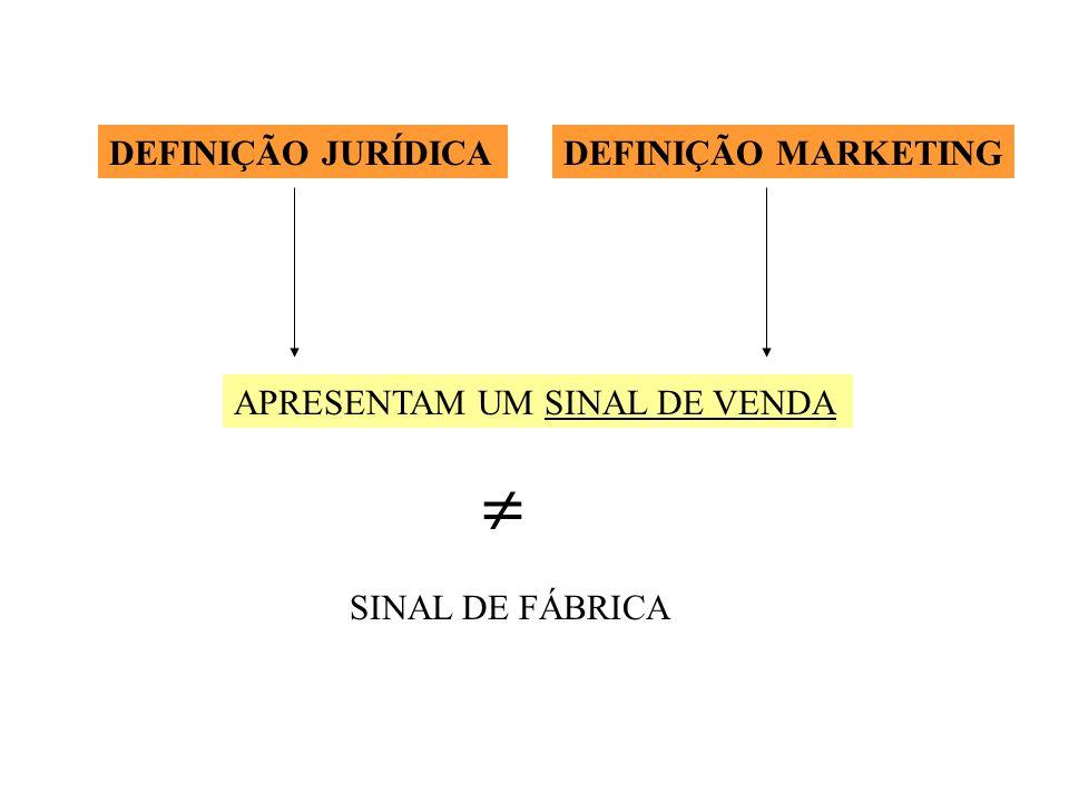  DEFINIÇÃO JURÍDICA DEFINIÇÃO MARKETING APRESENTAM UM SINAL DE VENDA