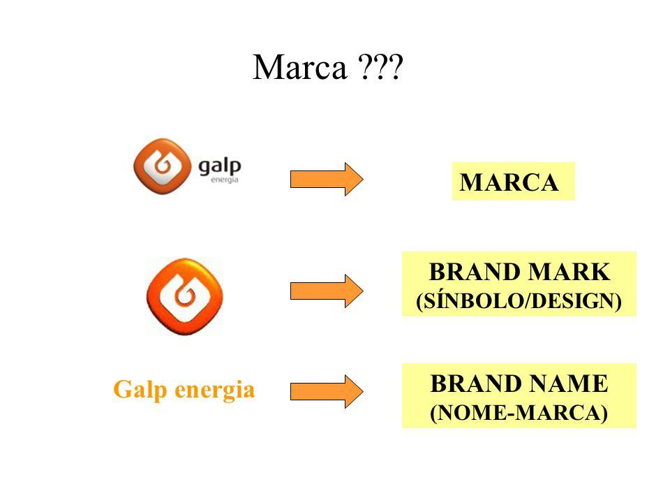 Marca MARCA BRAND MARK BRAND NAME Galp energia (SÍNBOLO/DESIGN)