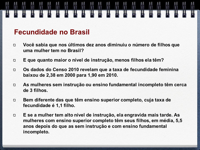 Fecundidade no Brasil Você sabia que nos últimos dez anos diminuiu o número de filhos que uma mulher tem no Brasil