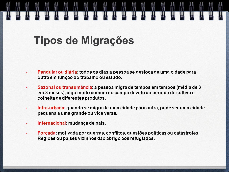 Tipos de Migrações Pendular ou diária: todos os dias a pessoa se desloca de uma cidade para outra em função do trabalho ou estudo.