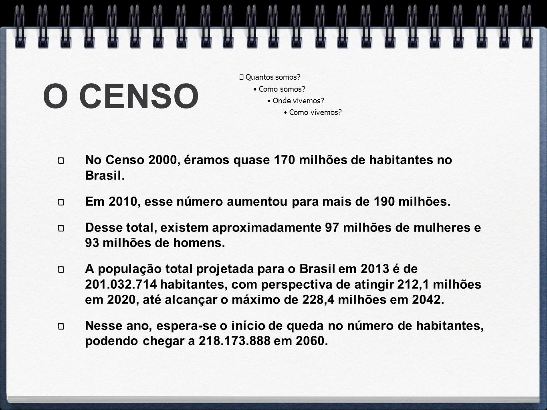 O CENSO • Quantos somos • Como somos • Onde vivemos • Como vivemos No Censo 2000, éramos quase 170 milhões de habitantes no Brasil.