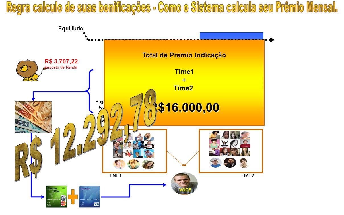 Regra calculo de suas bonificações - Como o Sistema calcula seu Prêmio Mensal.