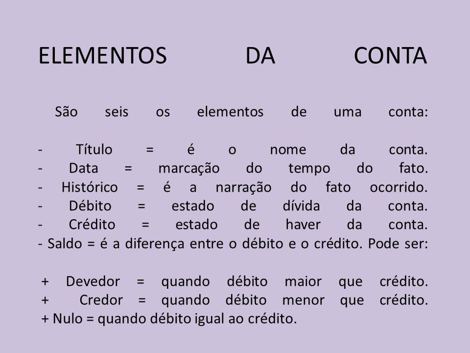 ELEMENTOS DA CONTA São seis os elementos de uma conta: - Título = é o nome da conta.