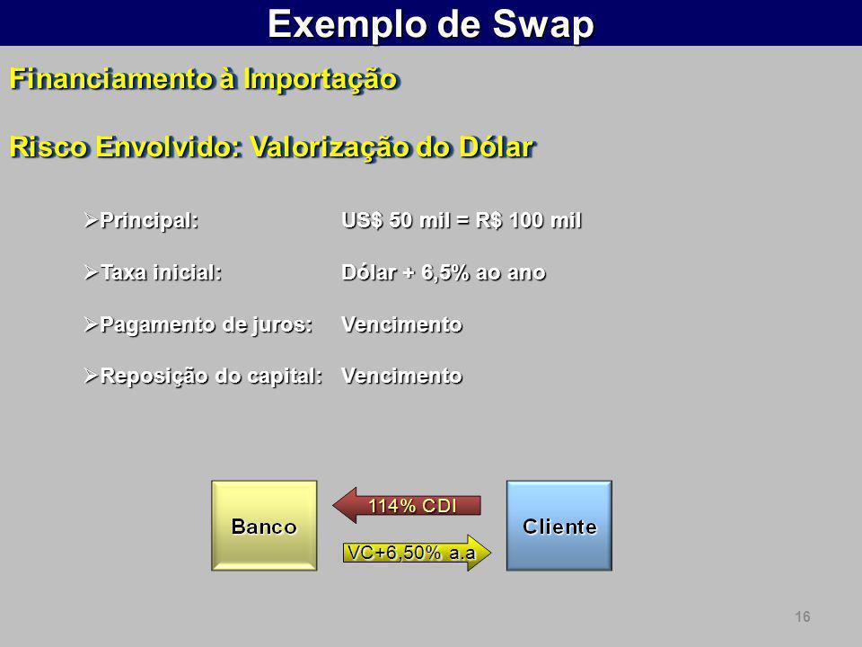 Exemplo de Swap Financiamento à Importação