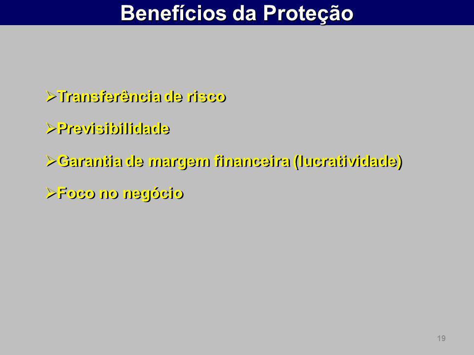 Benefícios da Proteção