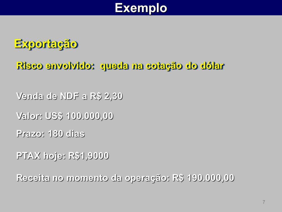 Exemplo Exportação Risco envolvido: queda na cotação do dólar