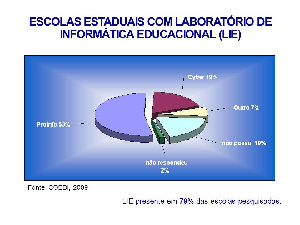 ESCOLAS ESTADUAIS COM LABORATÓRIO DE INFORMÁTICA EDUCACIONAL (LIE)