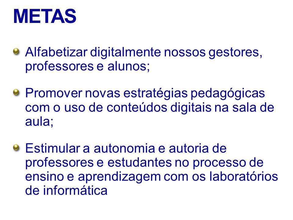 METAS Alfabetizar digitalmente nossos gestores, professores e alunos;