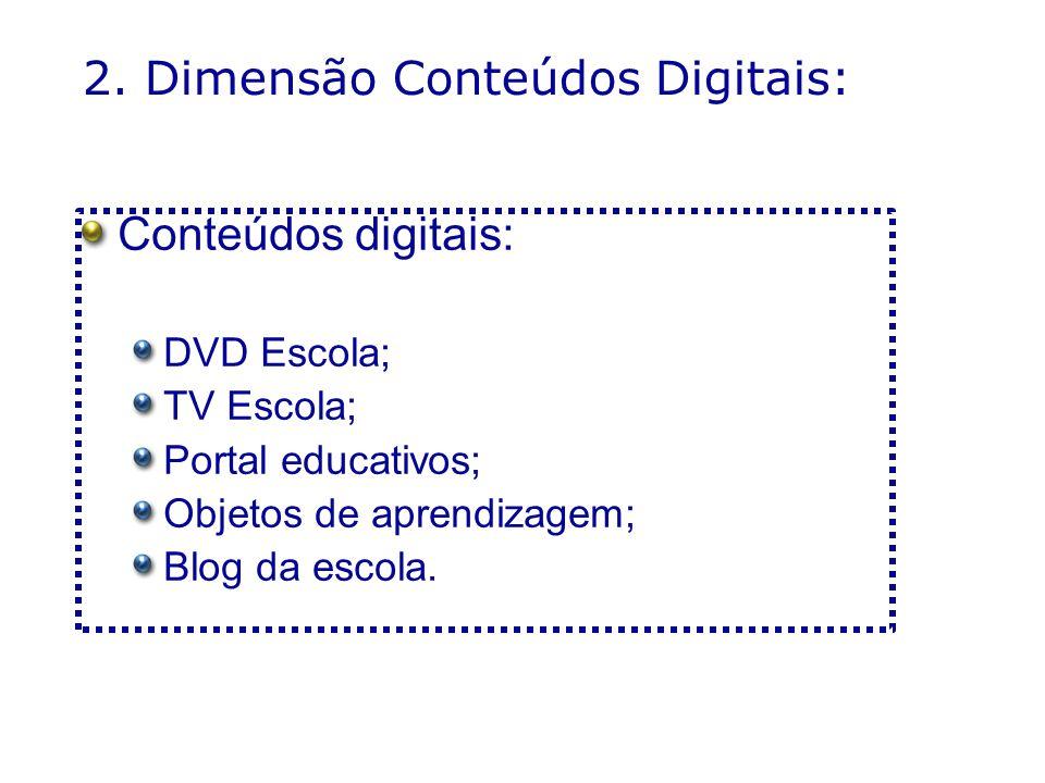 Conteúdos digitais: 2. Dimensão Conteúdos Digitais: DVD Escola;