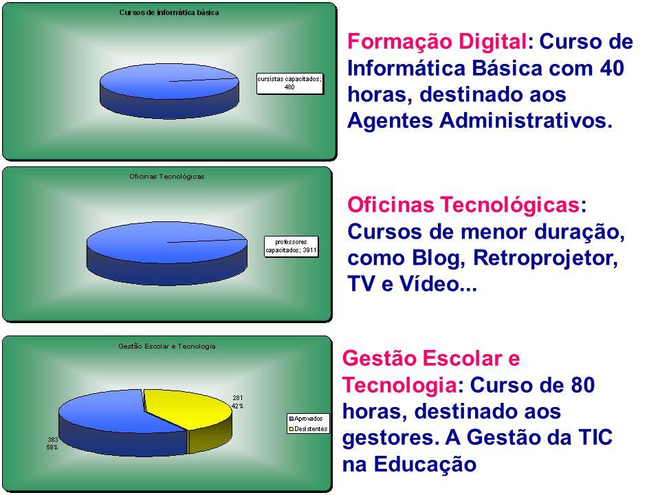 Formação Digital: Curso de Informática Básica com 40 horas, destinado aos Agentes Administrativos.