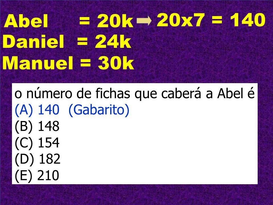 20x7 = 140 Abel = 20k Daniel = 24k Manuel = 30k