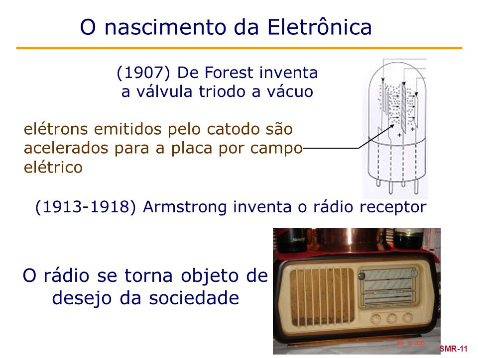 O nascimento da Eletrônica