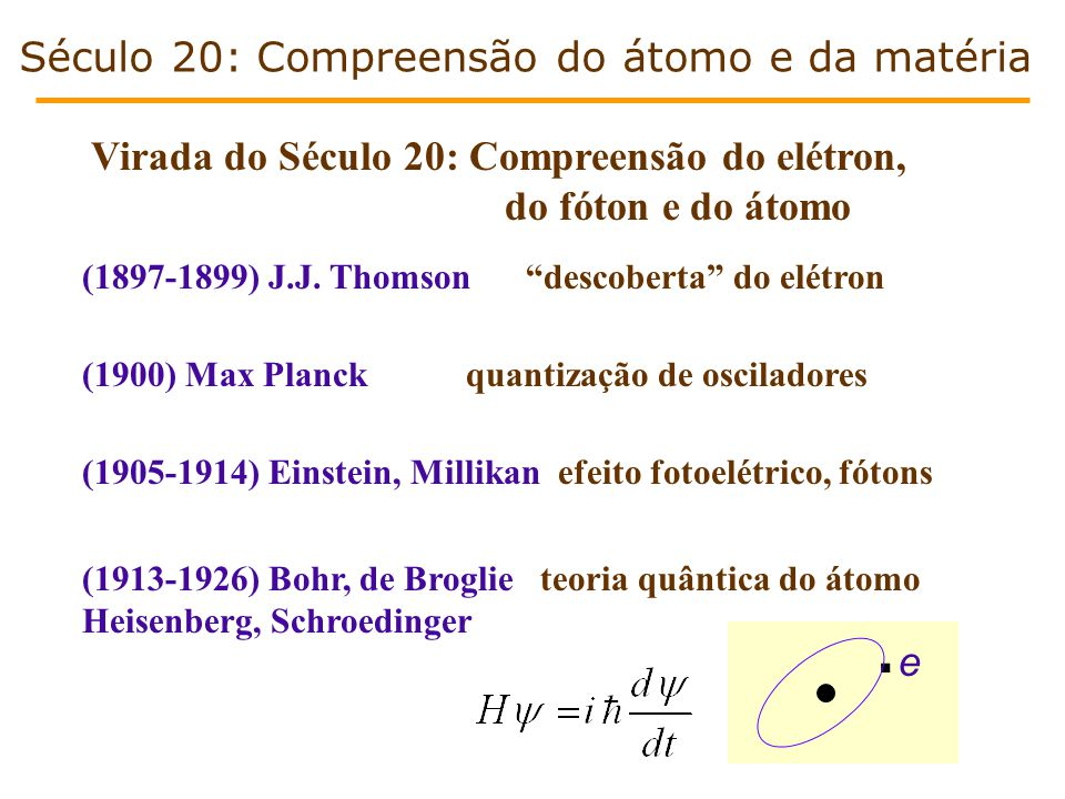 . Século 20: Compreensão do átomo e da matéria