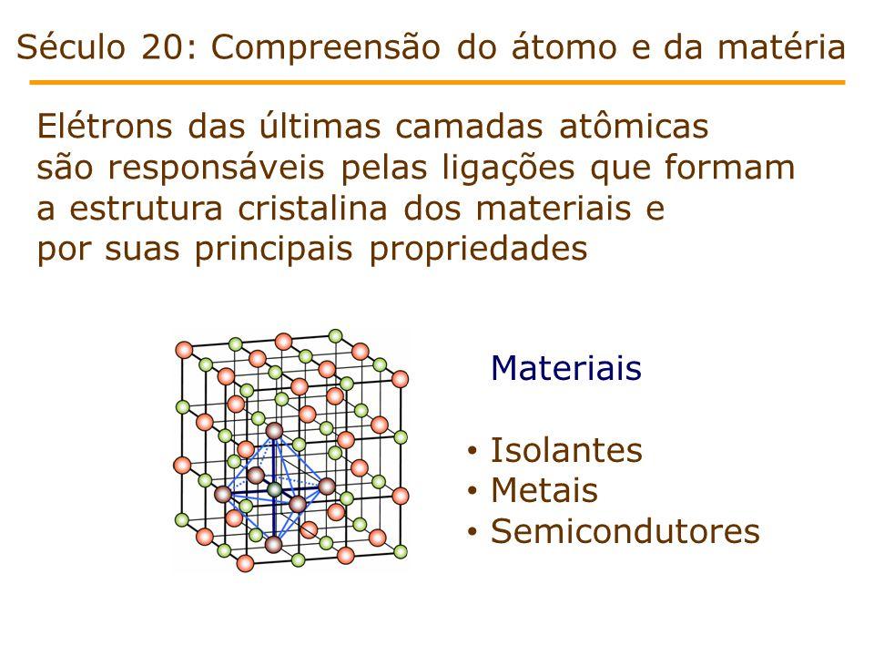 Século 20: Compreensão do átomo e da matéria