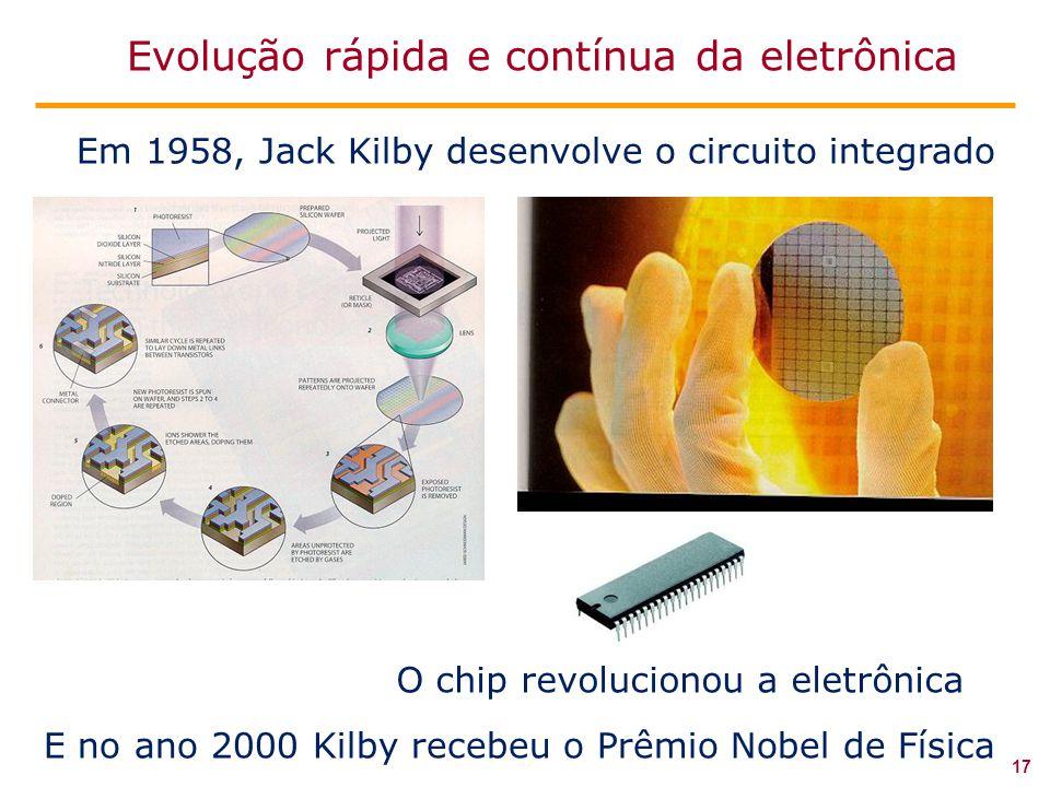 Evolução rápida e contínua da eletrônica