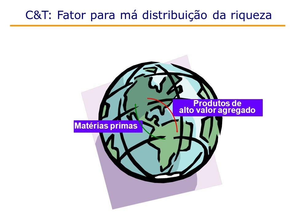 C&T: Fator para má distribuição da riqueza