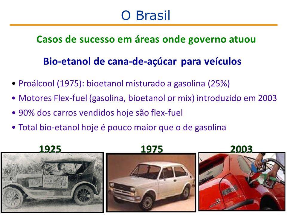 O Brasil Casos de sucesso em áreas onde governo atuou