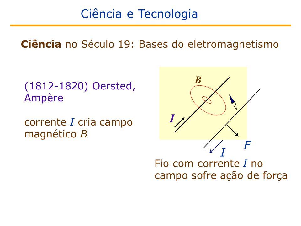 Ciência e Tecnologia I F I