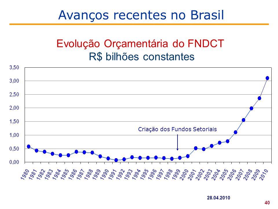 Avanços recentes no Brasil