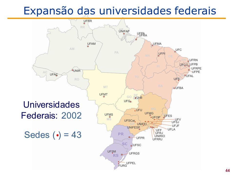 Expansão das universidades federais