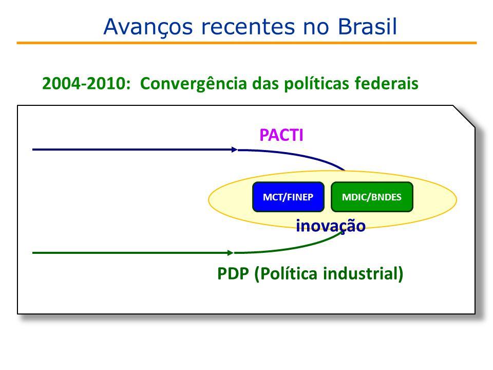 2004-2010: Convergência das políticas federais