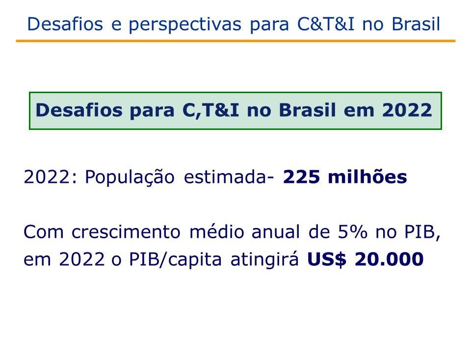 Desafios para C,T&I no Brasil em 2022