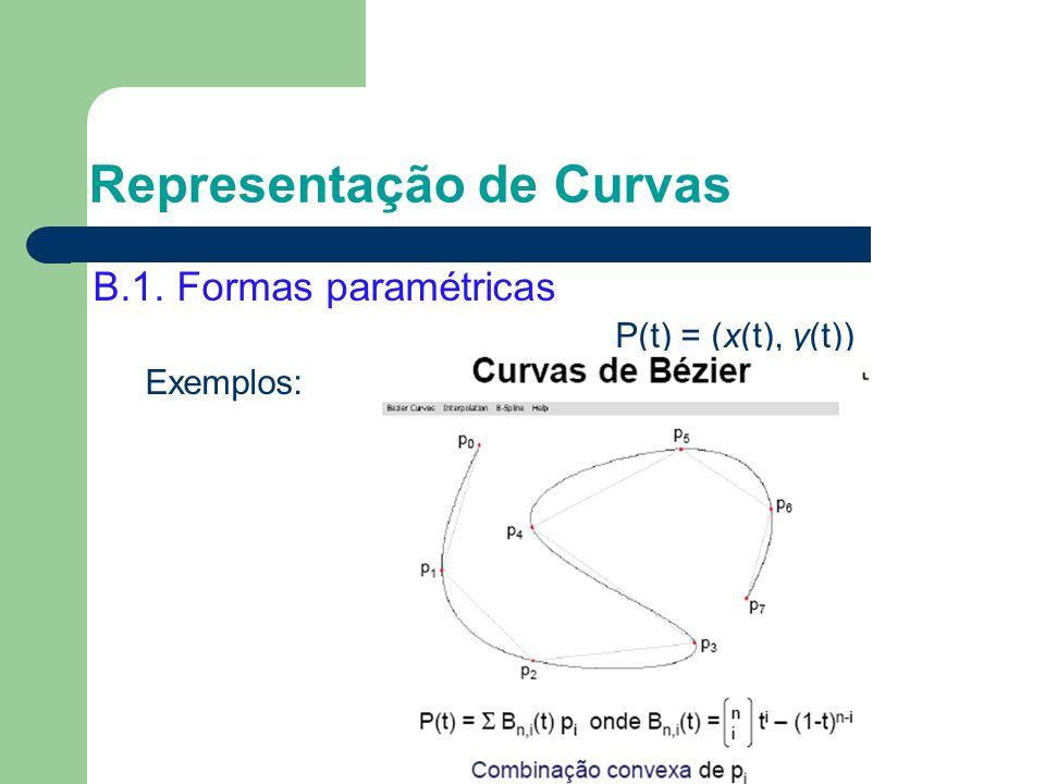 Representação de Curvas