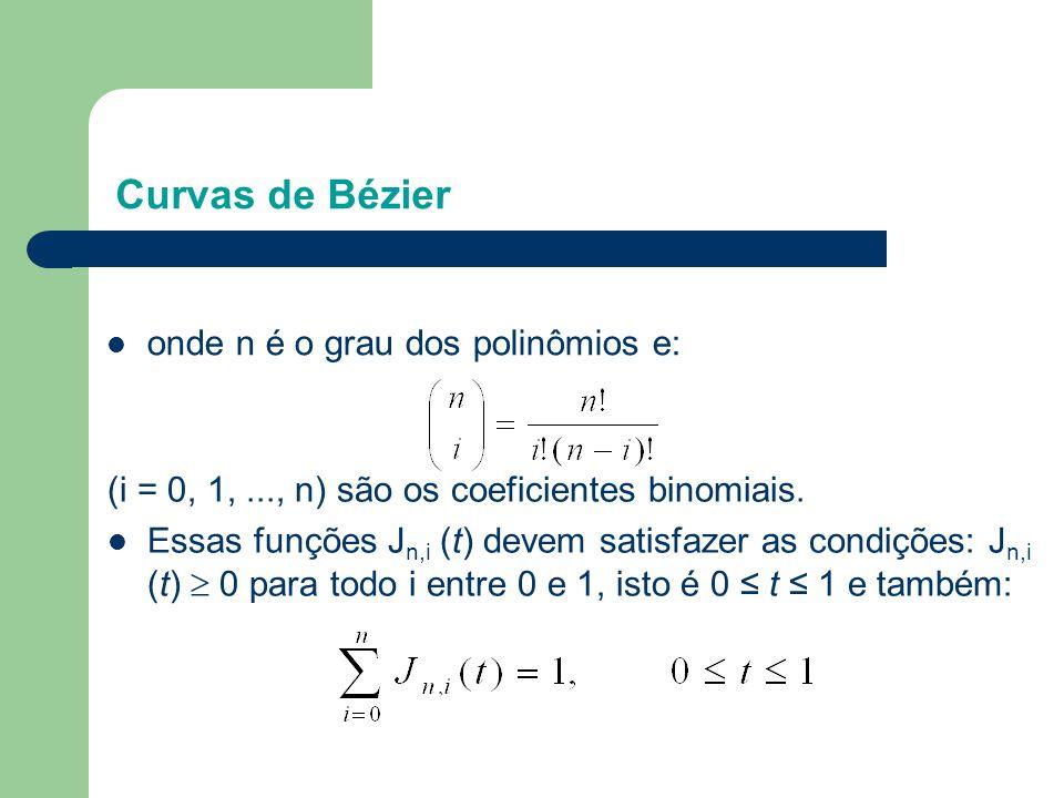 Curvas de Bézier onde n é o grau dos polinômios e: