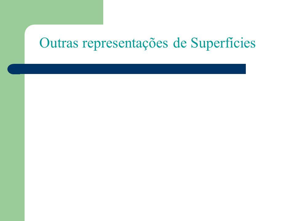 Outras representações de Superfícies