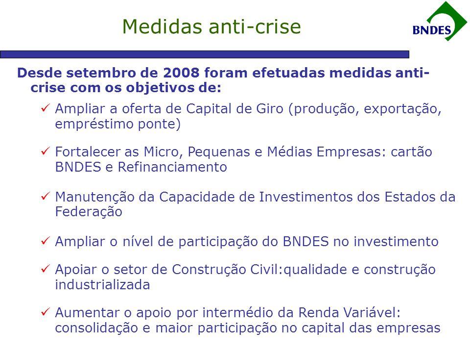 Medidas anti-crise Desde setembro de 2008 foram efetuadas medidas anti-crise com os objetivos de: